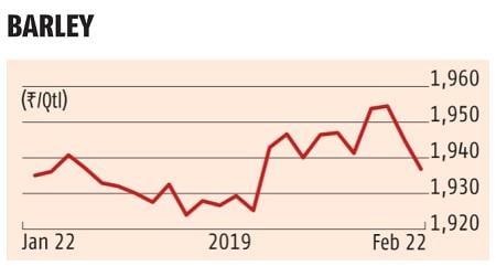 Commodity Picks: 25 February, 2019