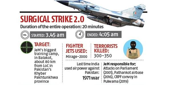 Indian Air Force strikes Jaish-e-Mohammad terror camps in Pakistan