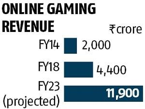 Net gain: gaming and esports grow