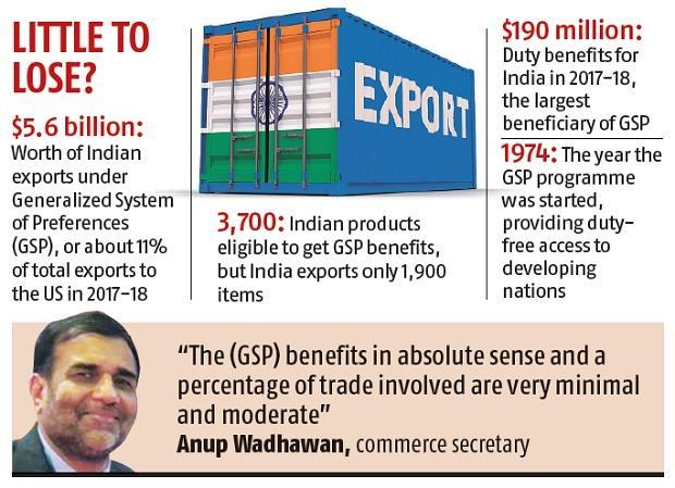Trump scraps preferential trade treatment for India, Modi plays down impact