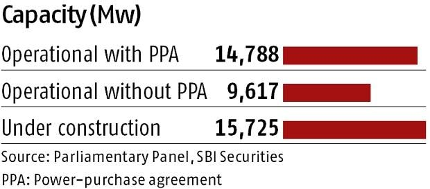 Need more action to revive power sector, say experts