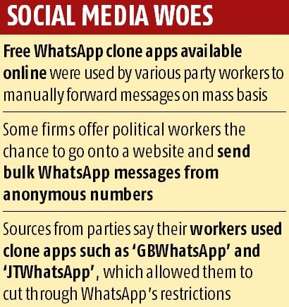 It costs usually Rs 1,000 to bypass anti-spam restrictions set by WhatsApp
