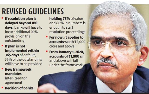RBI's revised NPA norms give banks 30 days from default for resolution plan