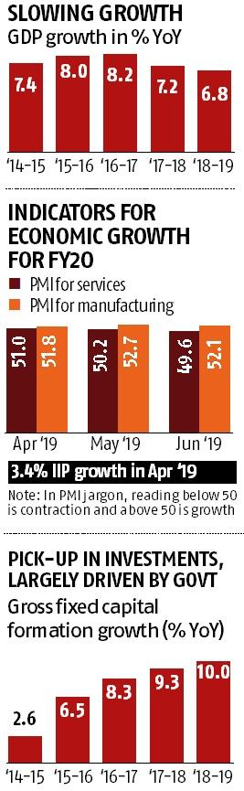 Services sector shrinks for first time in 13 months, PMI falls to 49.6
