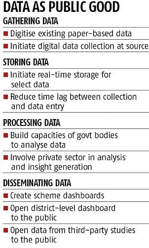 Economic Survey suggests govt can monetise citizen's data as a public good