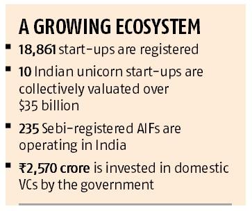 Economic Survey bats for a 'rationalised' tax regime to boost start-ups