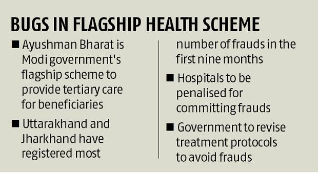 Govt to put in place more checks on hospitals as Ayushman frauds pile up