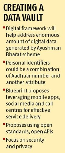 Govt floats idea for Aadhaar-like database for mapping citizen health