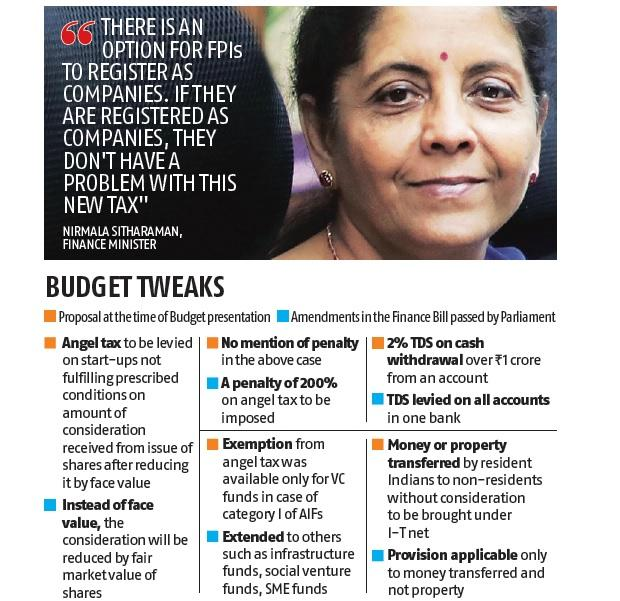 FPIs get no relief from FM Nirmala Sitharaman on 'super-rich' tax