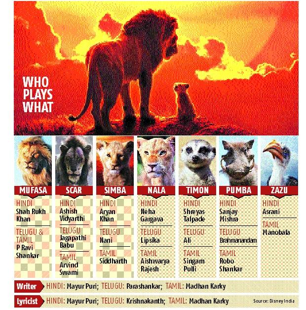 Disney India goes all out to serve 'The Lion King' with