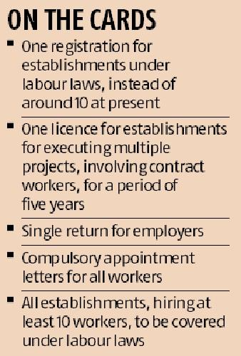 Modi govt proposes major labour law changes for ease of compliance