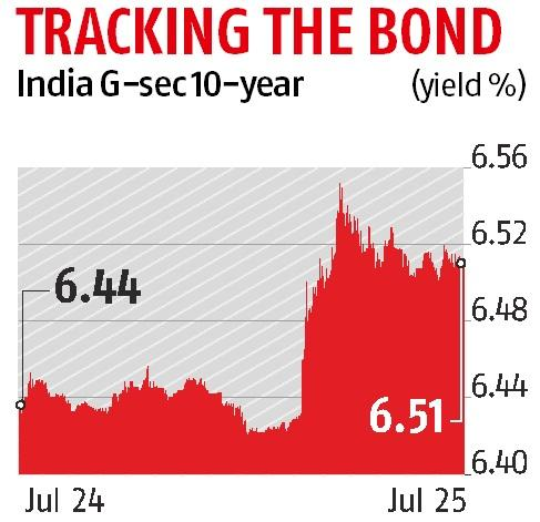 Bond yields surge on buzz that PMO is opposed to sovereign bonds