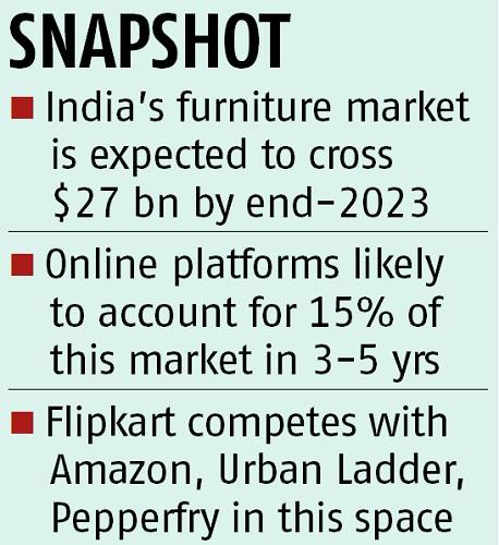 Flipkart bets on furniture, to set up 'experience centres' for customers