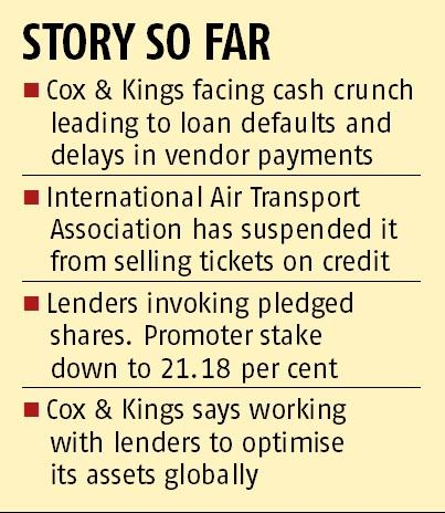 YES Bank acquires 18.55% stake in Cox & Kings, now 2nd-largest shareholder