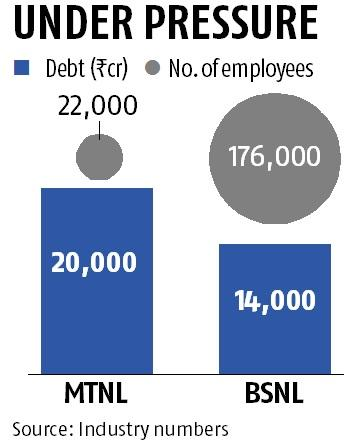 Tale of 2 PSUs: It's at least an 18-month wait before BSNL, MTNL are merged