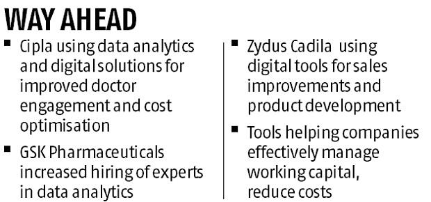 As price pressure mounts, pharma companies tap analytics to cut costs