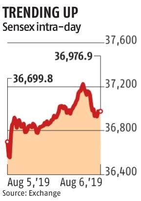 Markets recover before RBI policy; yuan, hopes of rate cut buoy sentiment
