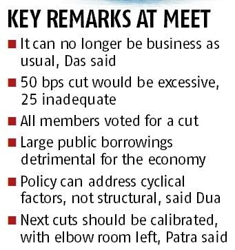 Minutes of MPC meeting: Fixing weak economic growth remains top priority