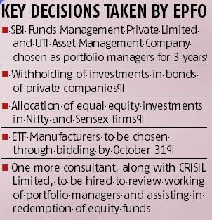 EPFO to allocate equity investments equally in Nifty and Sensex firms