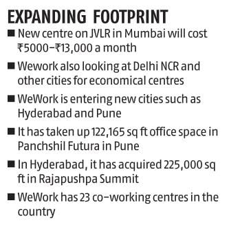 WeWork plans co-working spaces at just Rs 5000/month in Mumbai, Delhi