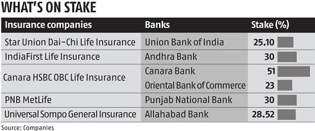 MARKET WRAP: Sensex climbs 337 pts, Nifty ends at 10,946