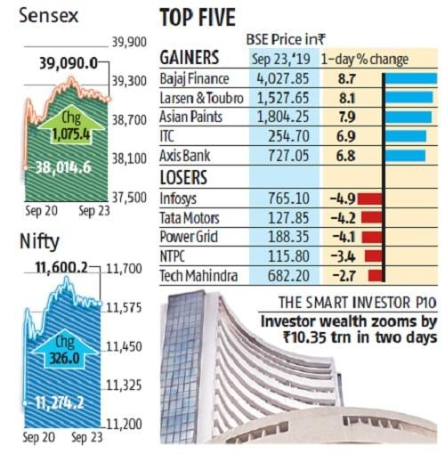 Higher earnings hope powers Sensex run; analysts expect it to touch 45,000