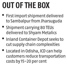 Maersk delivers first import shipment in Odisha from ICD to Shyam Metalics