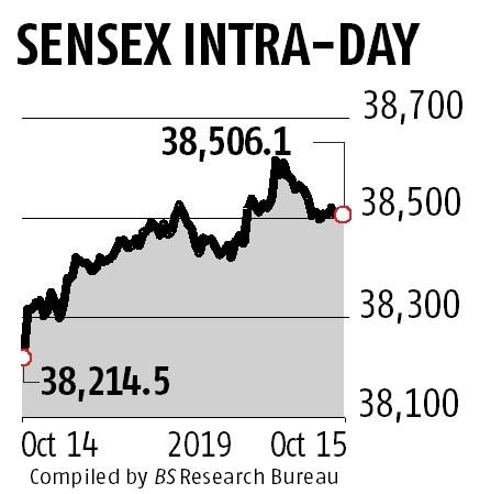 Sensex rises 292 points, Nifty ends at 11,400 on optimism of US-China pact