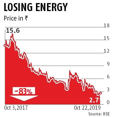 Independent Indian directors quit Suzlon Energy; investor hunt continues