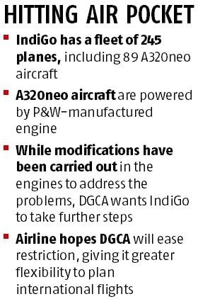 Change engines of 16 A320Neo within 15 days or face action: DGCA to IndiGo