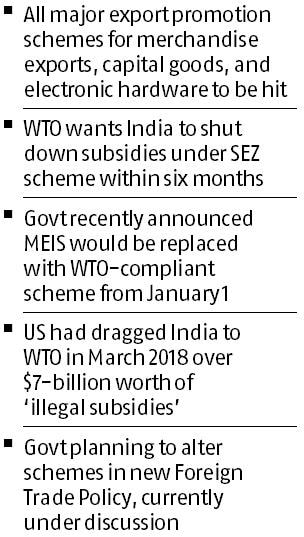 Trade dispute: WTO upholds US case, rules India's export subsidies illegal