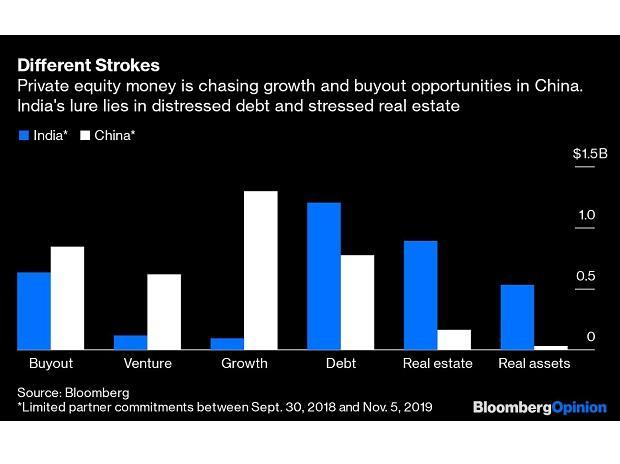 Chart. Source: Bloomberg