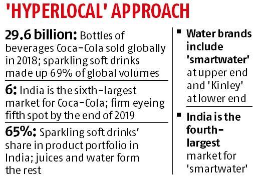 Coke goes 'hyperlocal', plans to launch bottled water in regional markets