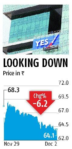 Lack of marquee investors, fear of RBI refusal hit YES Bank shares, bonds