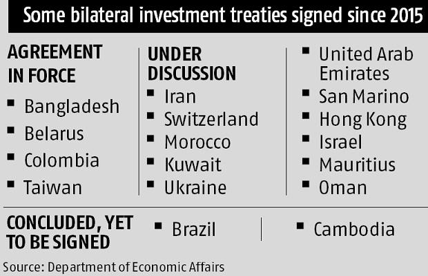 Lack of bilateral pacts may hamper India's position in trade, investment