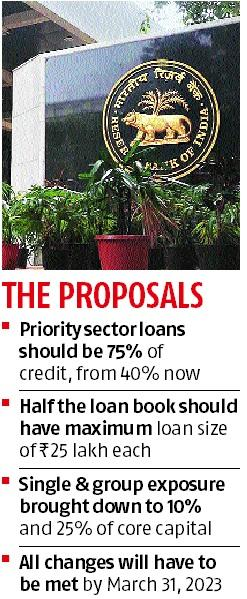 RBI wants urban cooperative banks to focus mainly on priority sector