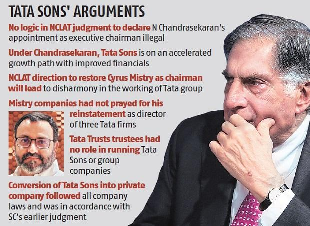 Cyrus Mistry actions hurt Tata group interests, Tata Sons tells SC