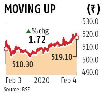 Bharti Airtel posts Rs 1,035-crore loss in Q3; revenues, ARPU improve
