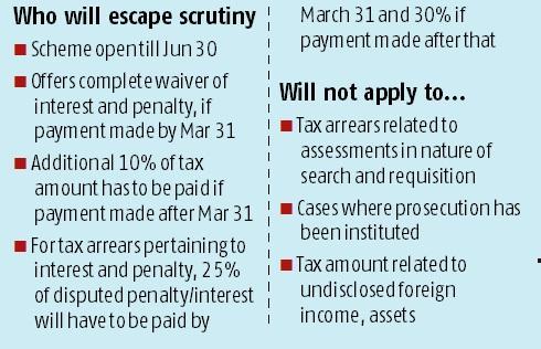 FM introduces 'Vivad Se Vishwas' Bill in LS to settle direct tax disputes
