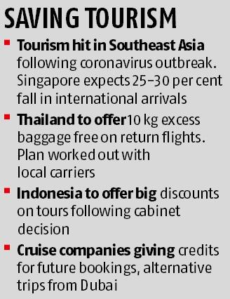 Coronavirus outbreak: Shopping coupons to meal, freebies to woo tourists