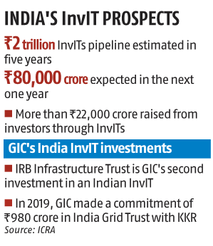 IRB Infra announces receipt of first tranche of Rs 3,753 cr from GIC