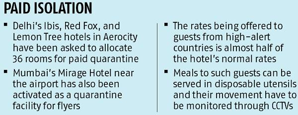 Hotels quarantine for coronavirus: You cannot check out any time you like