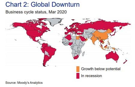 Moody's recession