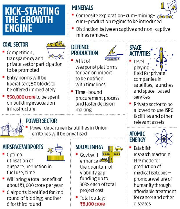 FM gives reforms pill for ailing economy with privatisation, policy tweaks