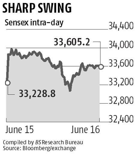 Sensex, Nifty Close 1% Higher; Financial, Metal Stocks Lead Gains