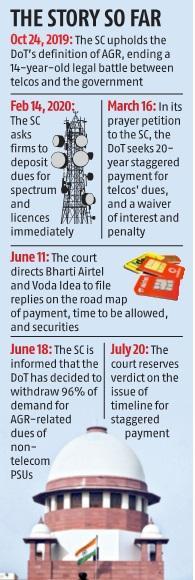 AGR case: SC turns down telecom companies' demand for re ...