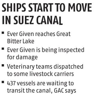 , The Suez Canal crisis is over, now it's time to add up the damages,