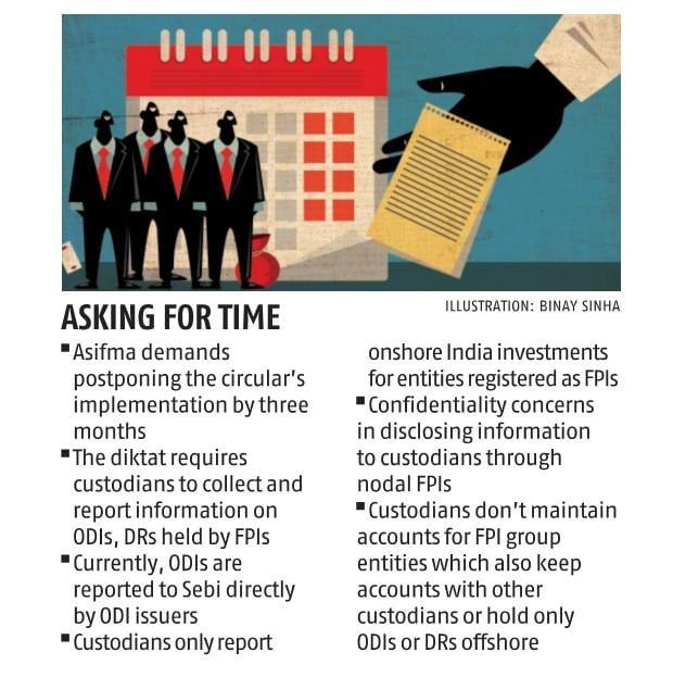 FPIs seek three months more to implement Sebi diktat on monitoring DRs