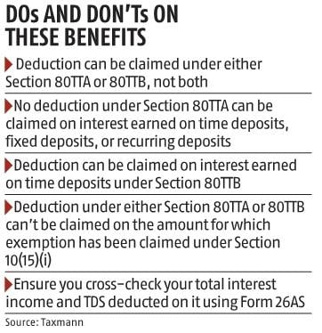 Maximise tax benefit on interest income from savings accounts: Analysts