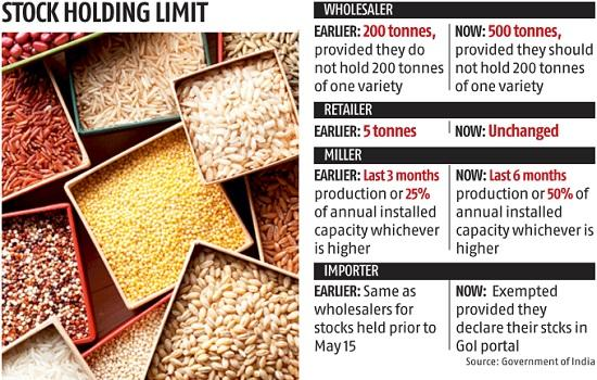 Center relaxes stock limits for pulse traders, removes them completely for importers